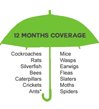 12 Months Pest Coverage